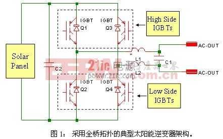 如何正确地为太陽能逆變器应用选择IGBT