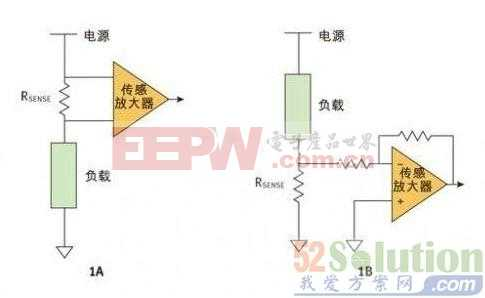 电流检测在汽车电子系统中的实现