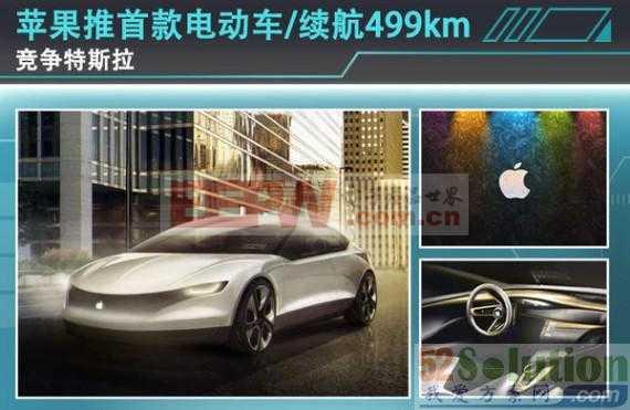 苹果首款iCar电动车PK特斯拉,电动汽车哪家强?