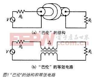 同轴变换器原理及射频功率放大器宽带匹配设计