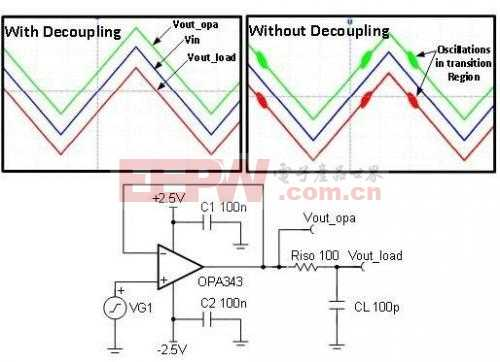 去耦电容器的应用解决方法解析