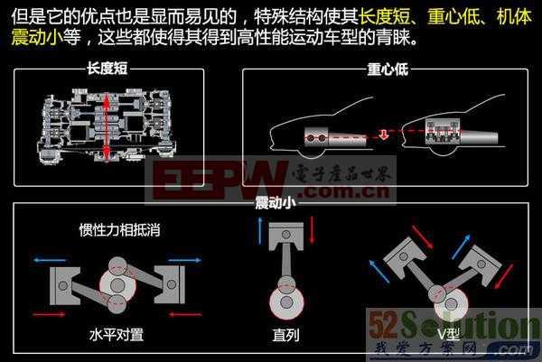 别于传统结构 丰田86发动机拆解分析高清图片