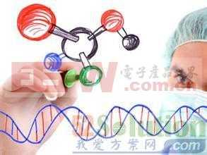 医疗领域新突破3D打印人体组织