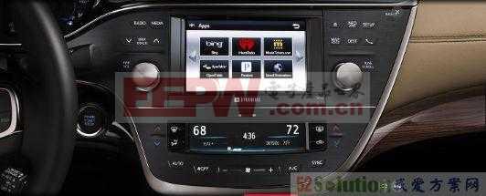 丰田汽车全面采用赛普拉斯TrueTouch 和CapSense 控制器方案