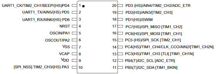 STM8S003F3P6.png