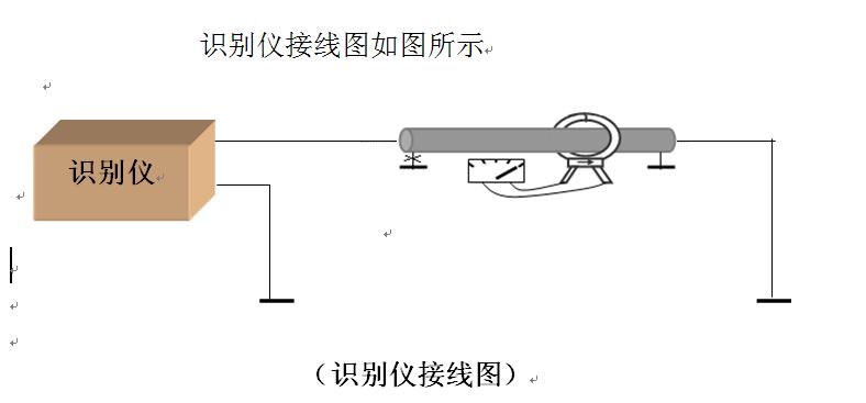 电缆识别仪使用方法