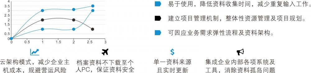 ICD预期效益cn.jpg