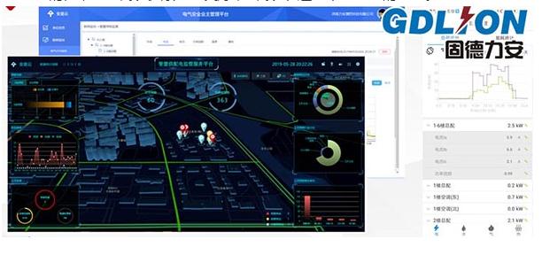 智能电力运维监控系统的作用是什么
