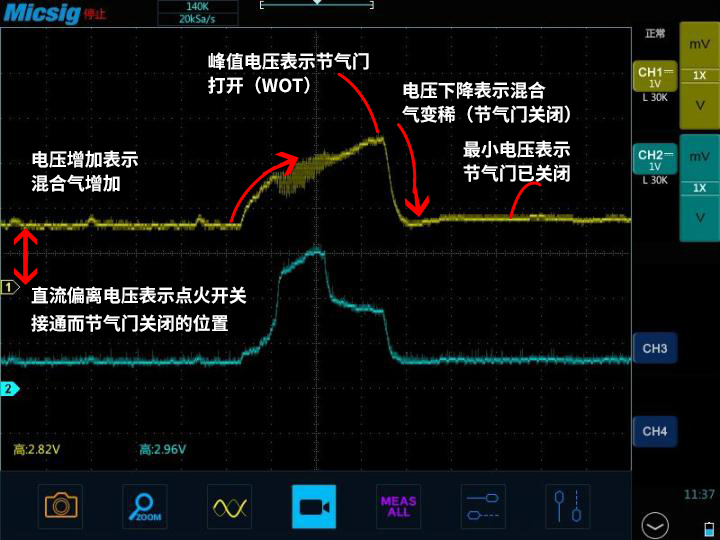 4汽修示波器测量汽车节气门传感器信号的方法.jpg