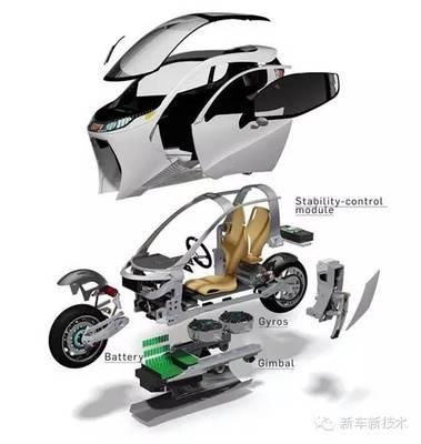 二轮汽车!!全球首发第一台二轮平衡汽车!!