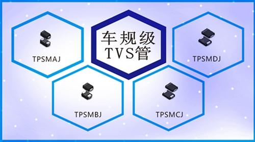 车规级TVS管|TPSMAJ/SMBJ/SMCJ/SMDJ/5.0SMDJ系列