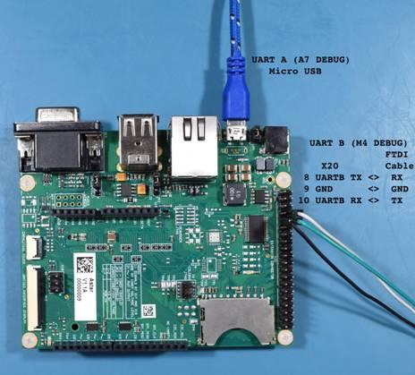 异构多核处理器开发嵌入式应用入门- 韬睿计算机的博客- ET创芯网(EETOP