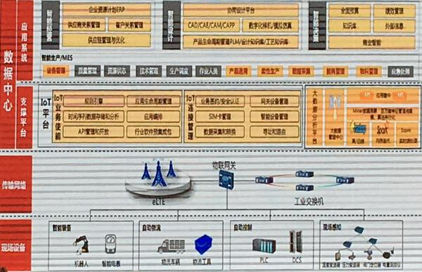 创维集团总工程师吴伟:智能电视发展的三大趋势和十大需求