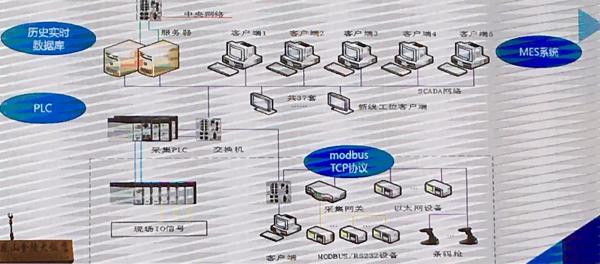 4 PLC系统.jpg