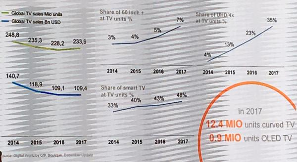 5 智能电视的发展趋势.jpg