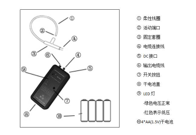 深圳值得信赖的DK柔性电流探头品牌