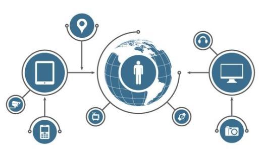 大学生学习物联网应用技术的就业方向?