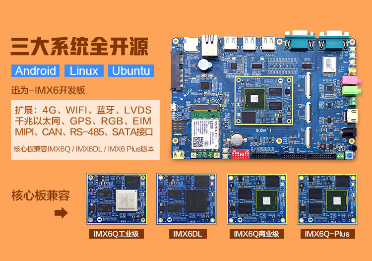 2018-2019年十大最受欢迎的IMX6开发板,研发必备利器