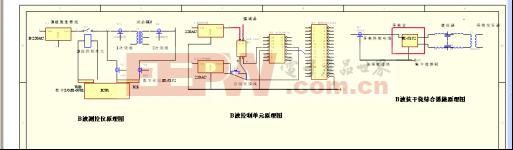 传递过电压测控系统的设计