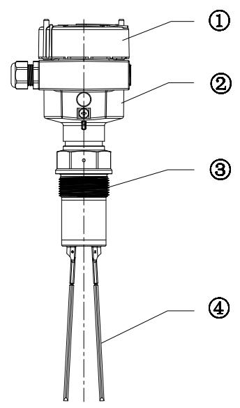 音叉料位开关的结构和特点