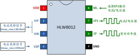 功率计量芯片HLW8012介绍与应用
