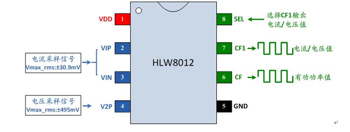 基于电能计量芯片HLW8012的应用研究