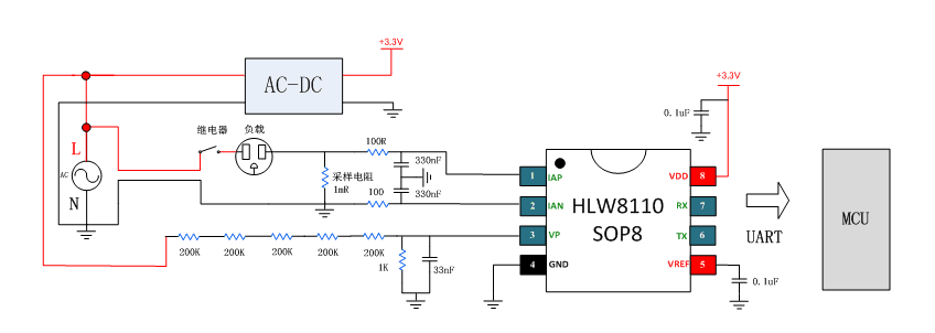 基于HLW8110的交流测量原理及校准方法
