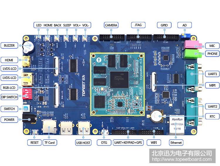 4412嵌入式开发板接口介绍.jpg
