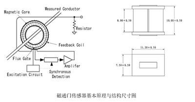 石油测井仪器专题(二)石英挠性加速度计