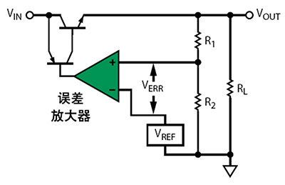什么是线性稳压器以及它的应用