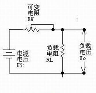 什么是线性稳压电源