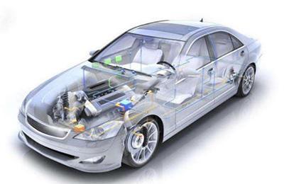MEMS技术在车载行业的应用