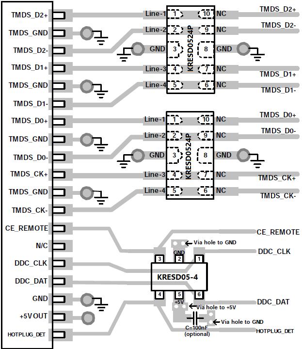 HDMI静电保护器件RCLAMP0524P、CDDFN100524P