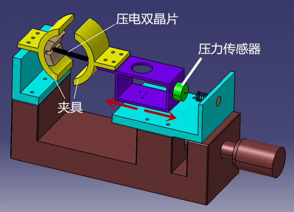 电压放大器在压电双晶片动力学研究中的应用