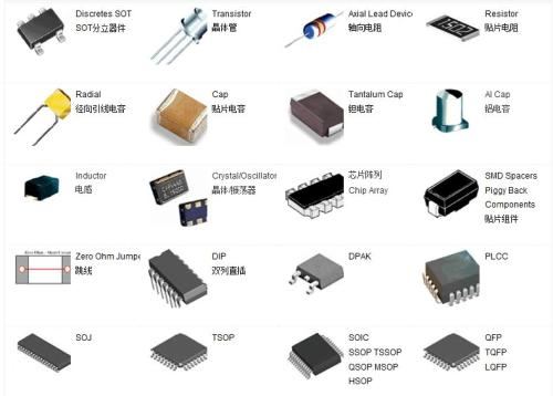 电子元器件最常用的封装形式都有哪些