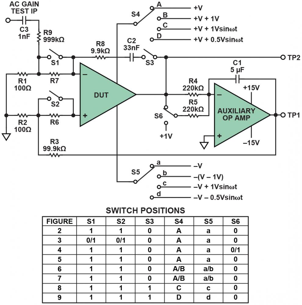 图1. 基本运算放大器测量电路