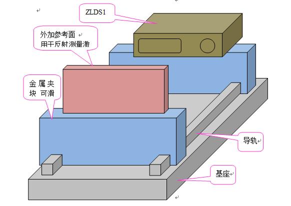 激光测量ZLDS100测量金属拉伸变形量应用