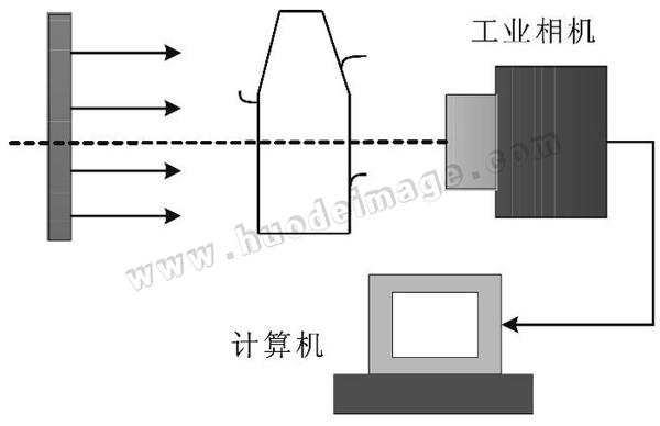 管纱系统组成logo.jpg