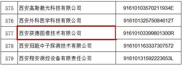 【喜讯】西安获德入选2018年陕西省第一批入库科技型中小企业
