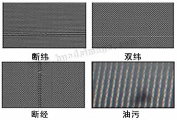 织物疵点在线检测将引发玻纤行业视觉革命