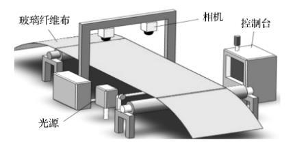 玻璃纤维织物缺陷在线检测系统平台.jpg