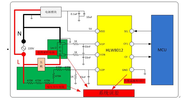 适用于WIFI计量插座的一种高效的校表方法
