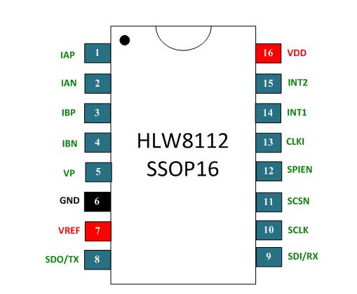 交直流两用计量芯片HLW8112