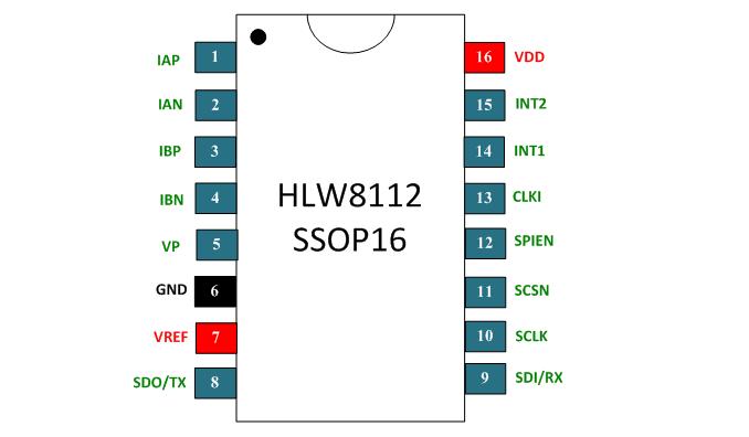 带漏电检测功能的计量插座方案应用