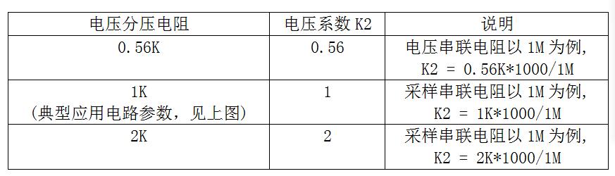 HLW8110的典型应用--K2的计算.png