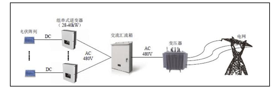 HLW8112在光伏逆变器设备中的应用