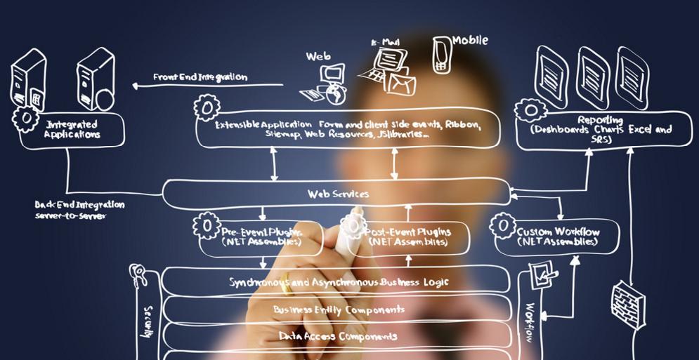 昇润科技物联网蓝牙方案