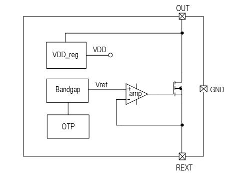 SM500A内部功能框图.png