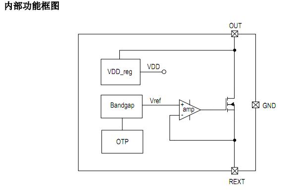 SM500A8内部功能框图.png