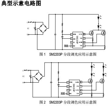 SM2203P调光调色温应用图.png